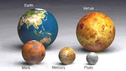 Güneş Sistemi'nde yer alan Dünya'dan küçük dört gezegen: Venüs, Mars, Merkür ve Plüton.