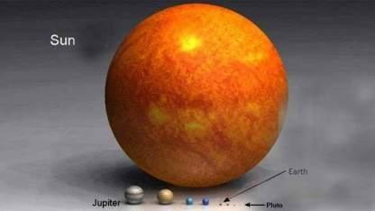 Güneş ve diğer büyük gezegenler