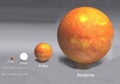 Güneş'ten çok daha büyük Sirius, Pollux ve Arcturus yıldızları