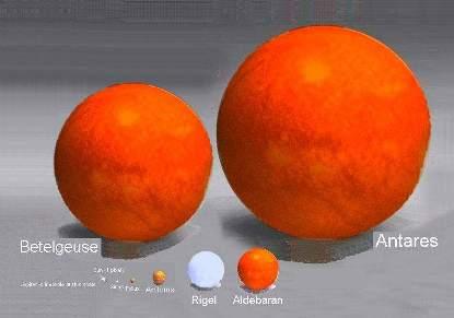 En büyük yıldızlardan biri olan Antares ve diğer büyük yıldızlar
